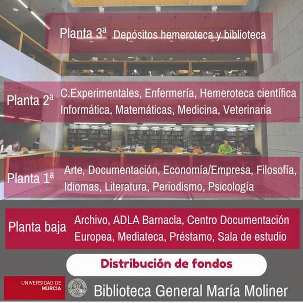 Distribución de fondos en la Biblioteca General María Moliner.