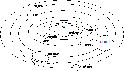 cuentosdedoncoco com el sistema solar para colorear para escolares