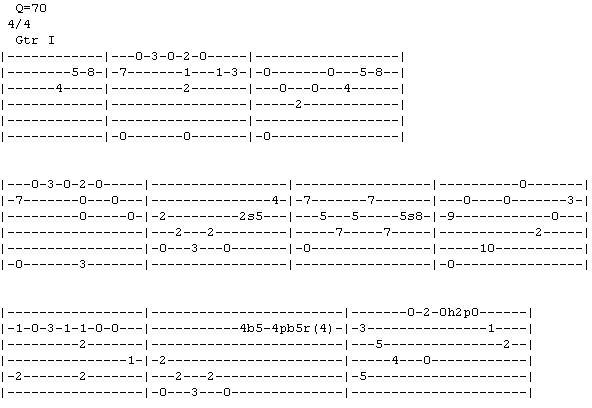 Guitar u00bb Godfather Guitar Tabs - Music Sheets, Tablature, Chords and Lyrics