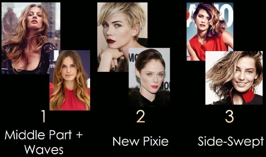 Spring Summer 2014 IT Look, Hair Color, Hair Cut, Style Trends, Middle Part and Waves, New Pixie, Side swept