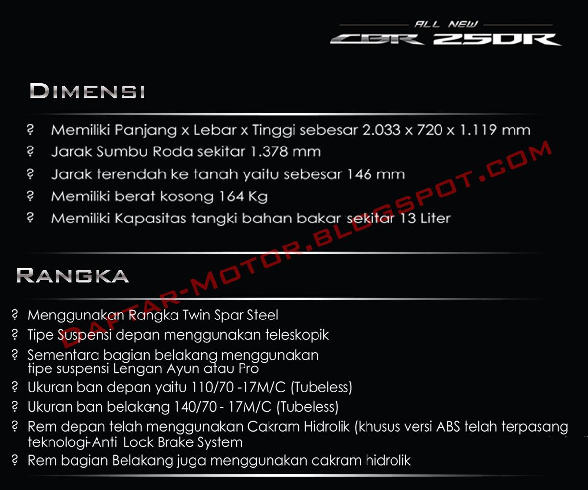 Motor Honda 250CC Terbaru-Desain Motor Honda CBR 250R