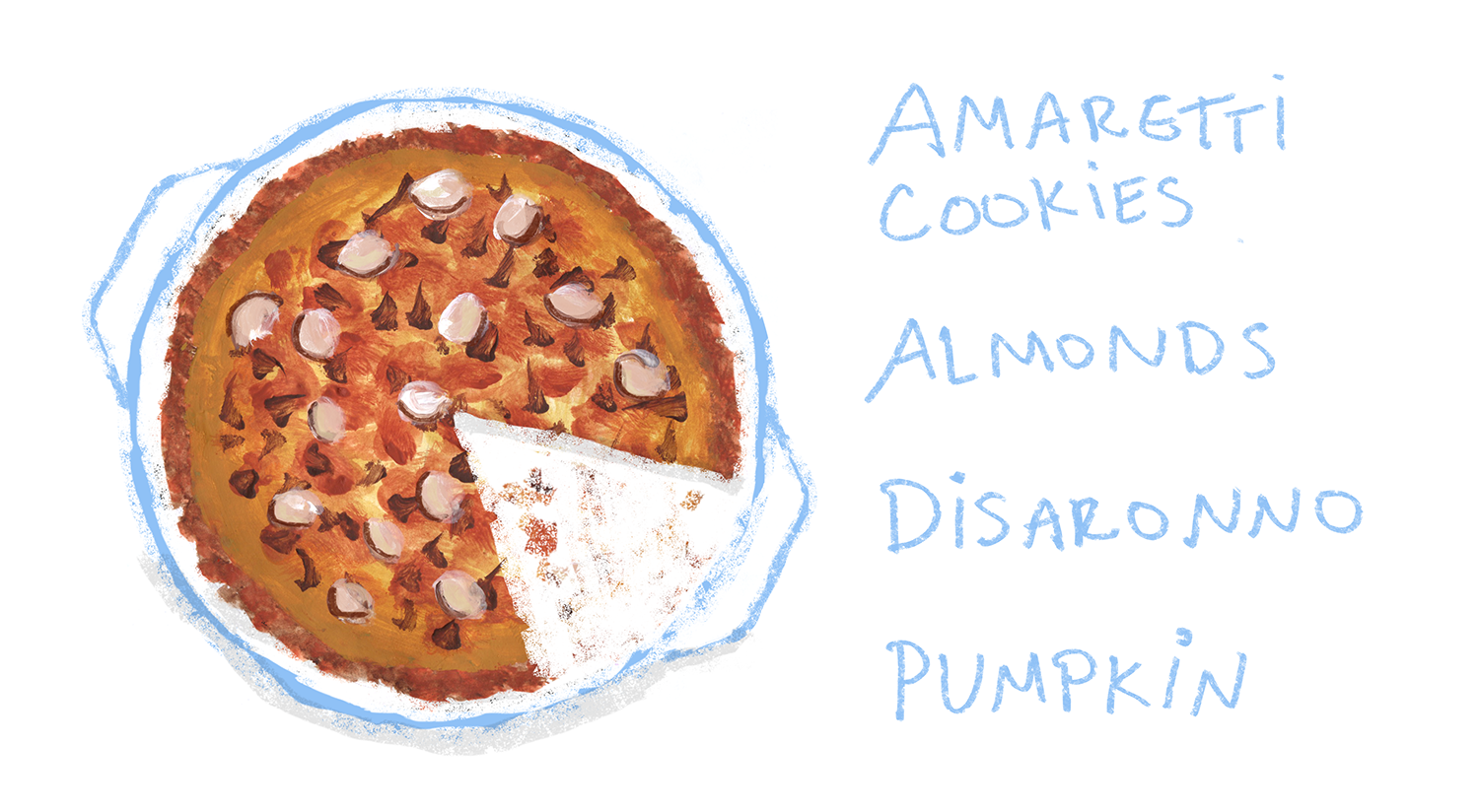 Amaretto Pumpkin Pie Recipe, Lauren Monaco Illustration