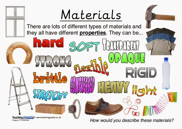 Click on materials what are things made of for Materials for kids