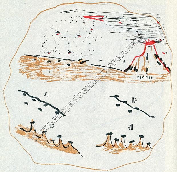 Kapadokya Efemera Arşivi Harita Ve Krokiler 1