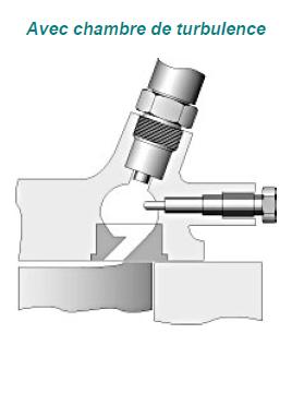 Types de moteurs diesel m canicien tout terrain for Chambre de combustion annulaire