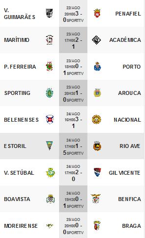 Liga Zon Sagres 2014-2015 2ºJornada