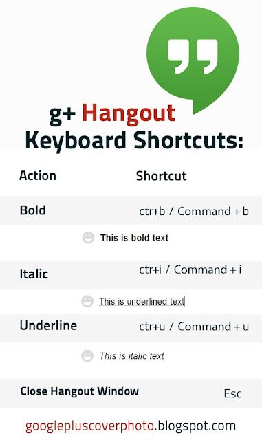 Add formatting with keyboard shortcuts to google plus hangouts