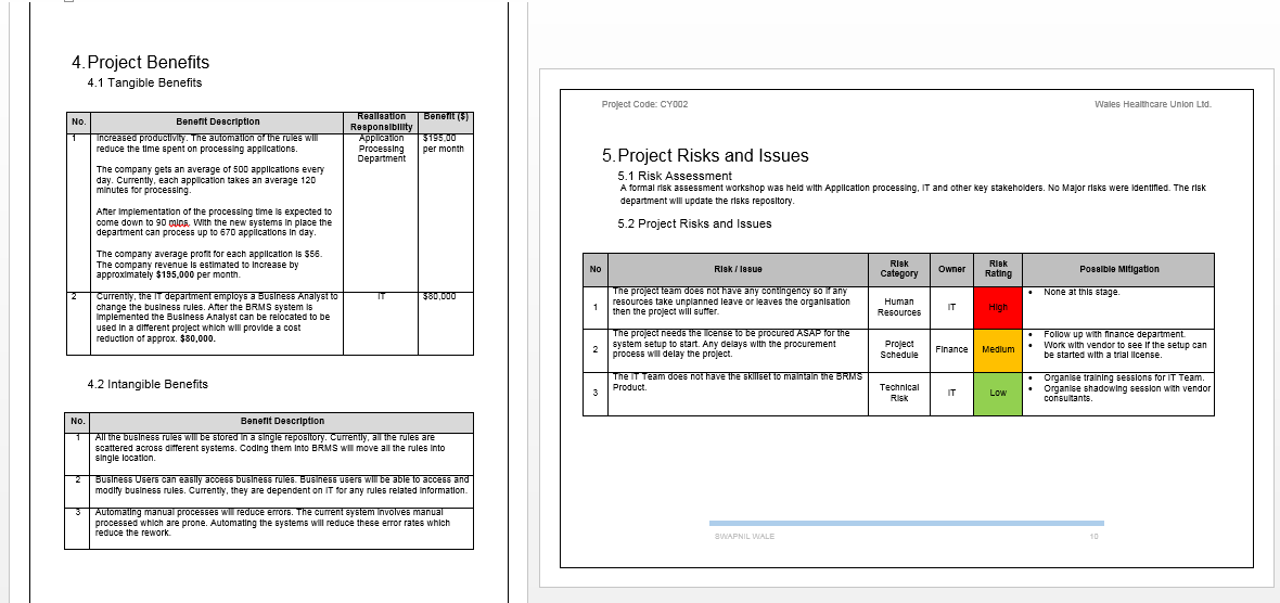 Project Initiation Template and Free Sample Download – Free Project Proposal Template