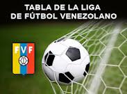Fútbol Nacional