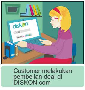 Cara Kerja Untuk Menjadi Partner DISKON.com