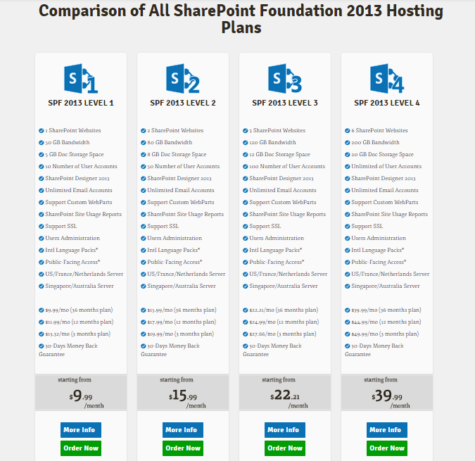 Best ASP.NET Hosting :: Best and Cheap SharePoint 2013 Hosting Recommendation