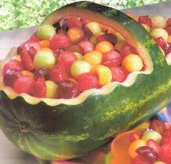 Sugestões e ideias de Frutas Decoradas
