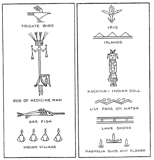 Native American Indian Symbols ID-001