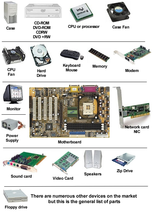 Mother board introduction toshiba laptop models toshiba laptop models publicscrutiny Image collections