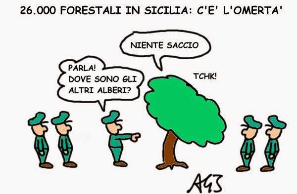 Sicilia, Forestali, regioni, sprechi