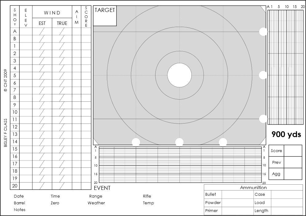 http://www.gbfclass.co.uk/doc_downloads/900x_fclass_09_20_shot.pdf