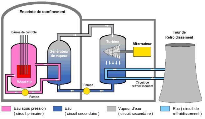 l 39 energie electrique en tunisie centre de production de l nergie lectrique sousse. Black Bedroom Furniture Sets. Home Design Ideas