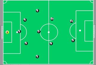 Diferença entre função e posição no Futebol