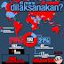 Infografik: #GST - Cukai Yang Akan Membebankan Rakyat??