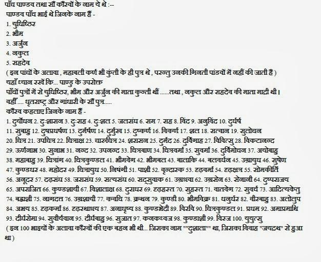 Name list of Kaurava and Pandav in Mahabharat