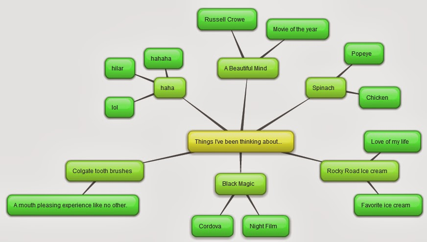 bubblus is a tool that should have a spot in your teacher aresnal below is an example of what you can make with bubblus - Bubblus Mind Map