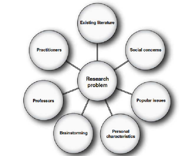 Elements In A Research Proposal SearchSoftwareQuality   TechTarget Theoretical Framework