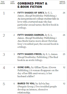 Fifty Shades of Grey at New York bestseller list for 26 weeks