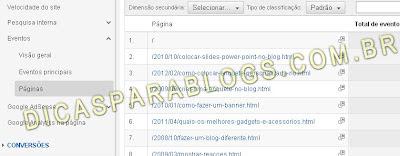 monitorar eventos google analytics