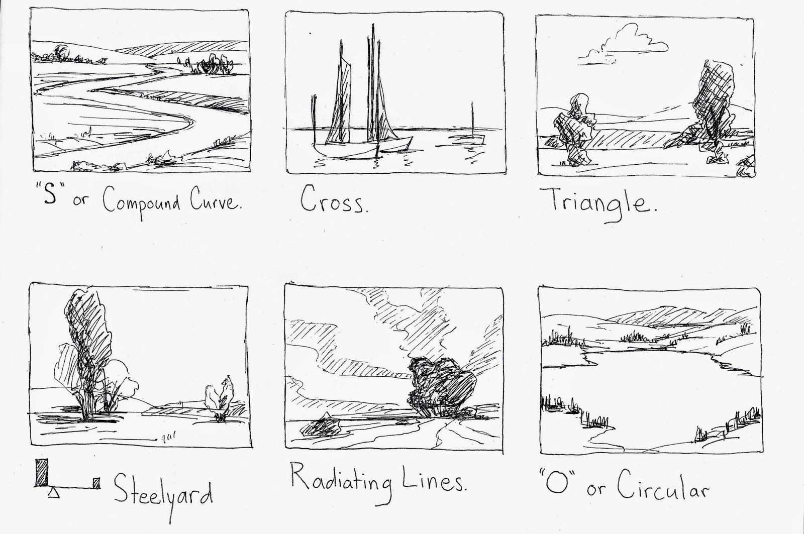 The main types of compositions in art 12
