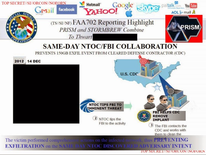 the privacy violation of the national security authoritys prism project Prism is considered a highly classified program that allows the national security uk government is also involved in the prism privacy it's.