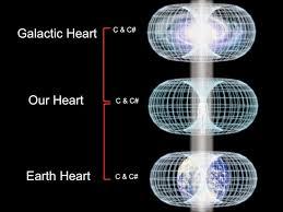 Mensagem do Amado Gabriel – O Tecido Solar