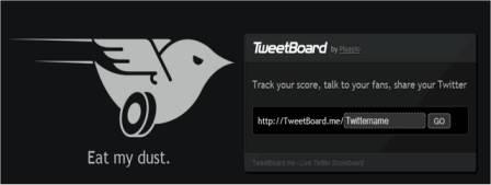 Conocer las estadisticas de Twitter