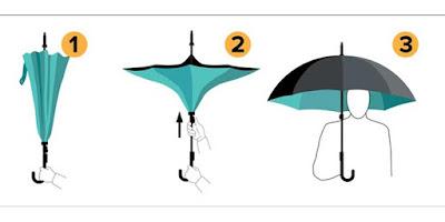 Inikah Desain Payung Yang Benar?