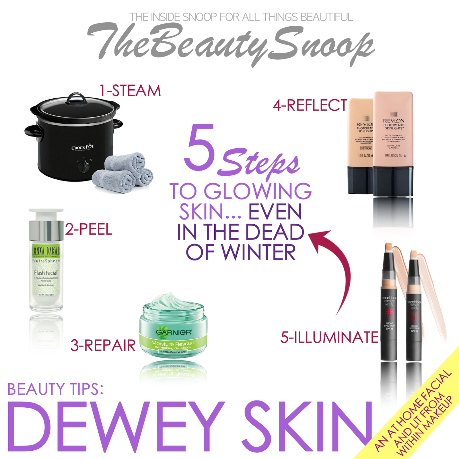 Skincare and makeup products to achieve a dewey complexion. At home facial routine, DIY facial, skincare, glowing skin, dewey skincare, makeup that glows
