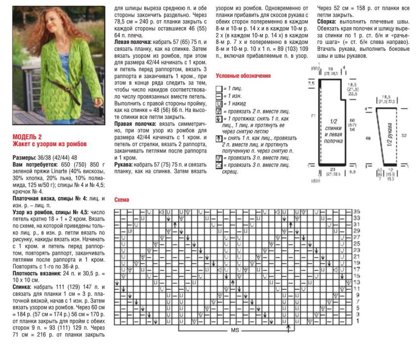 Вязание спицами для женщин узоры схемы описание