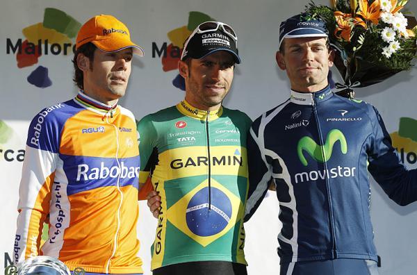 Murilo Fischer Cyclist Murilo Fischer