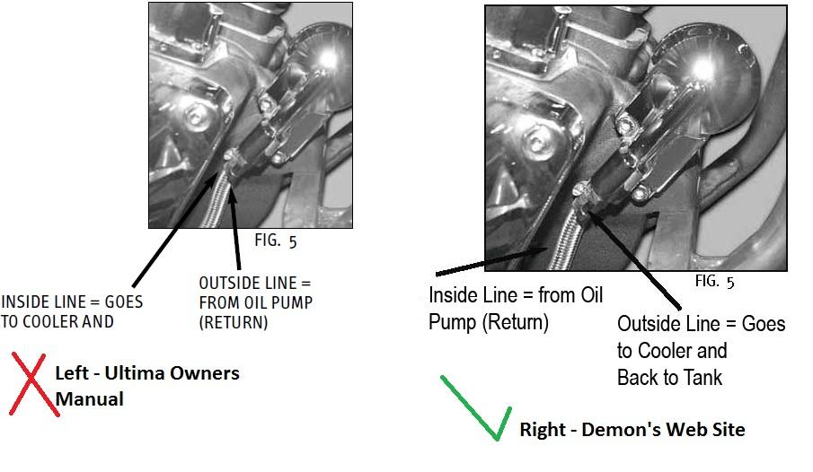 Shovelhead Oil Line Diagram  Parts  Wiring Diagram Images