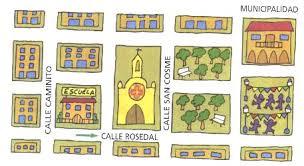El blog de estudios sociales c mo usar el plano en el aula for Como hacer un plano de mi casa