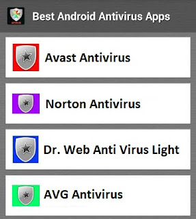 Best Android Anti-Virus Free Download
