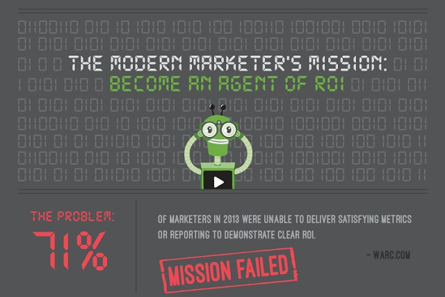 Image: The Modern Marketer's Mission: Become an Agent of ROI