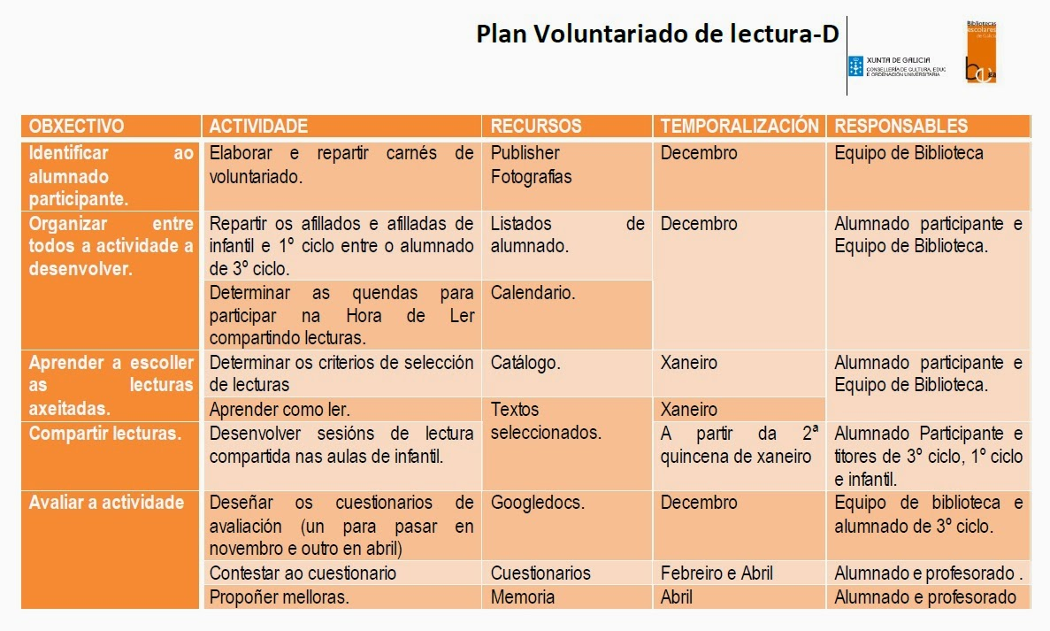 Plan voluntariado D