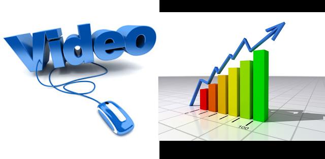 Por qué Incluir un Vídeo en tu Web