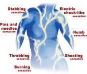 Electric Shock Pain