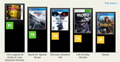 voti videogiochi novembre 2013