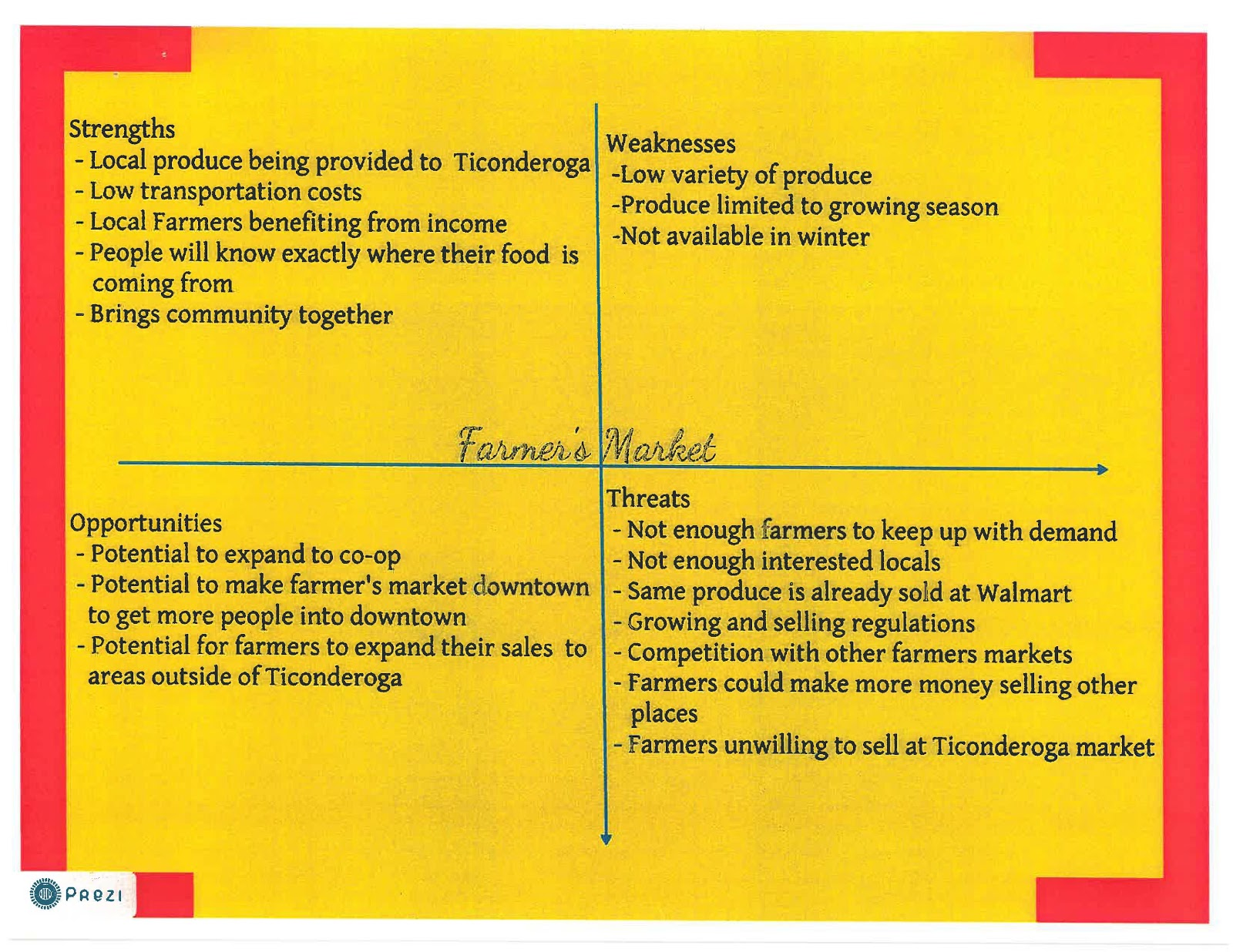swot analysis for bp This article performs a swot analysis of ikea by focusing on the key drivers of success for the company the key themes in this article are that ikea's business model of cost leadership has held it in good stead so far and to continue, the company needs to innovate and find newer strategic imperatives for itself.