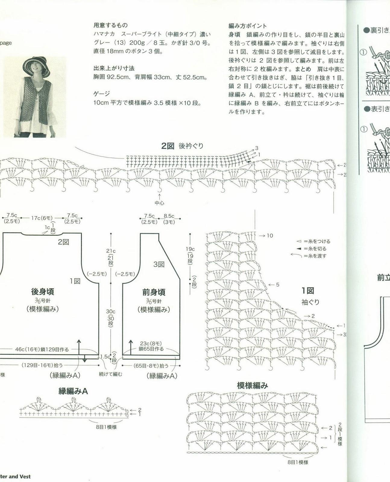 Natural Crochet: Patron de Saco largo sin mangas