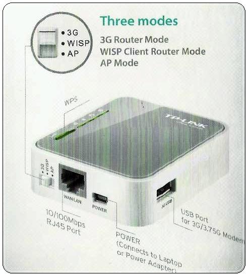 ... USB 2.0 ke port USB PC dan Port WAN/LAN ke port ethernet di PC
