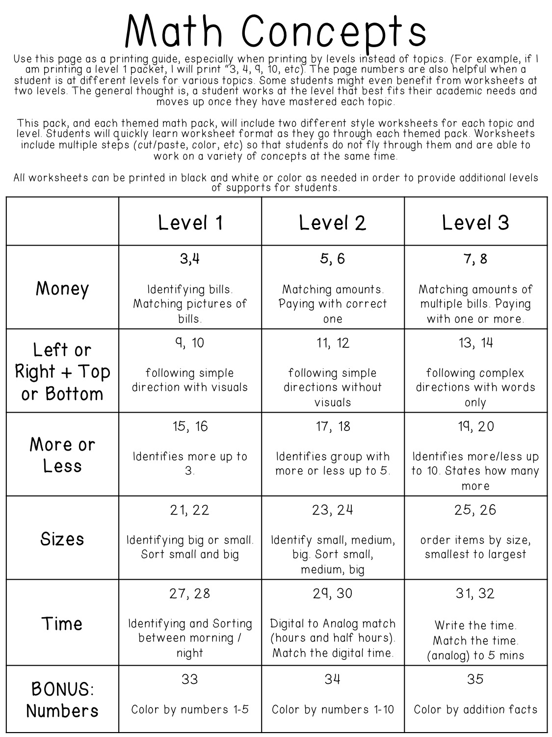 Math Life Skill Worksheets Thanksgiving Themed Breezy Special Ed – Basic Math Skills Worksheet