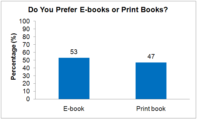 ebook v book