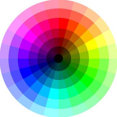 Witosowy barwne czarownie addytywne mieszanie barw - Palette chromatique des couleurs ...